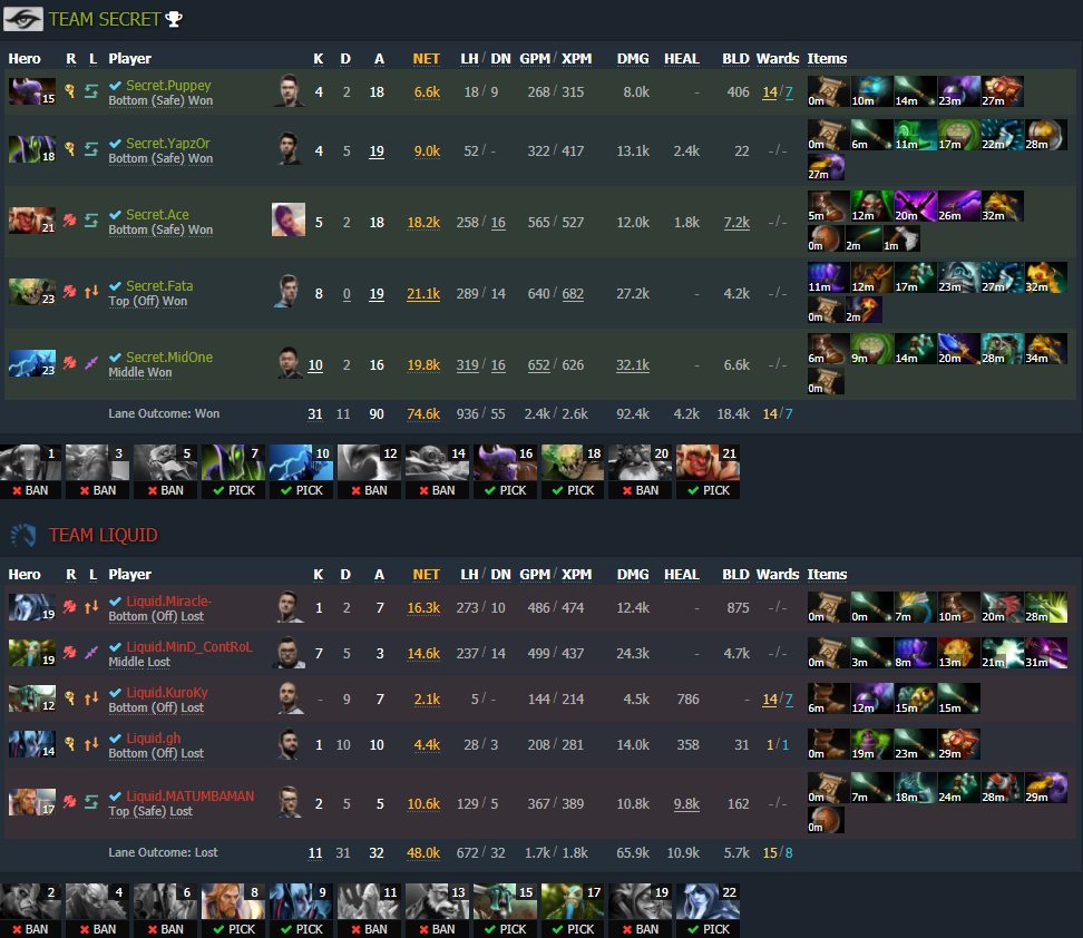 Dreamleague game 3.png